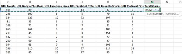 sum-social-shares